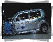 Daihatsu Materia, Crash-Test